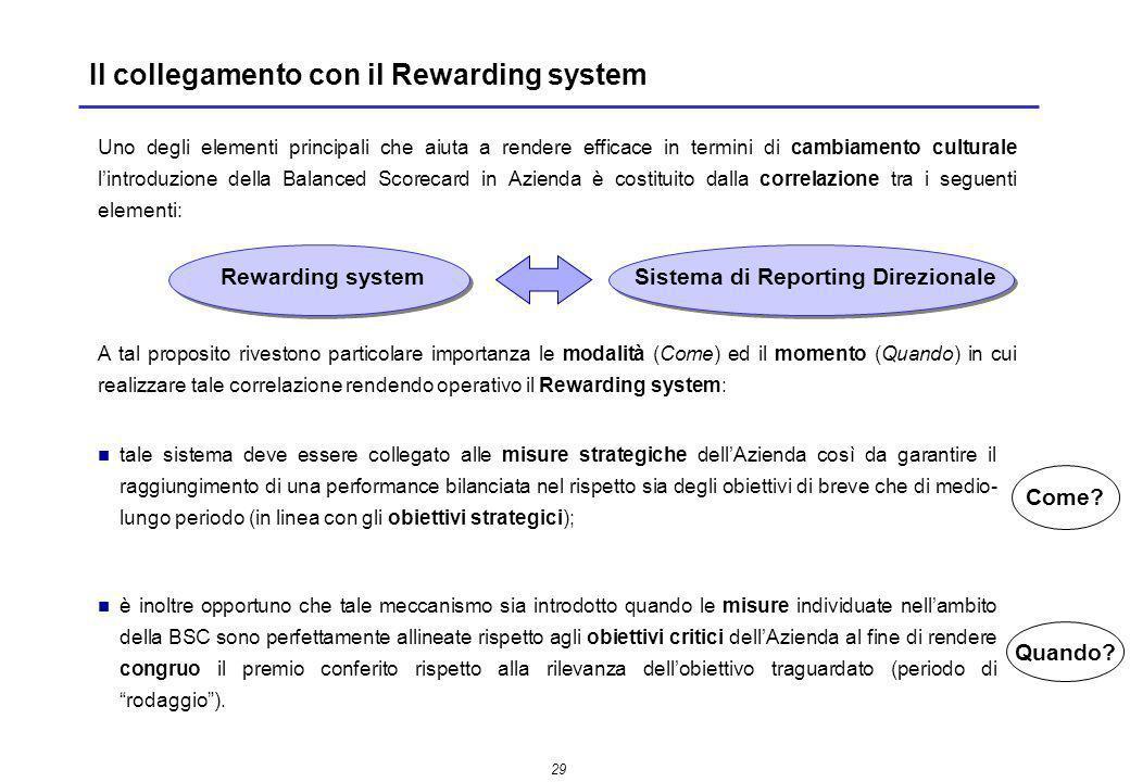 Il collegamento con il Rewarding system