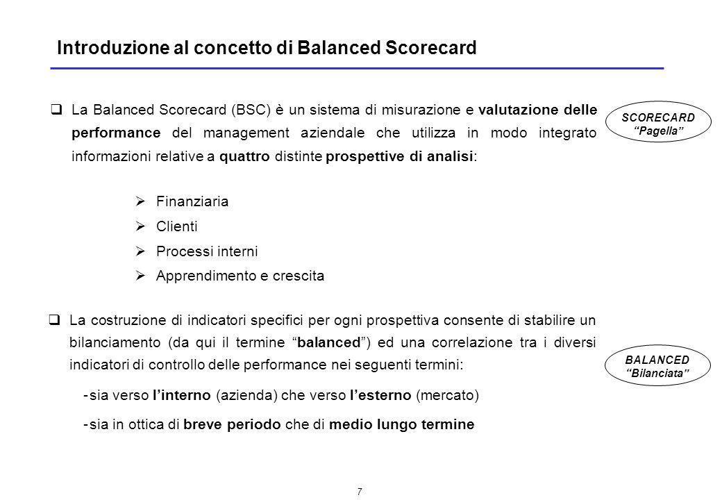 Introduzione al concetto di Balanced Scorecard
