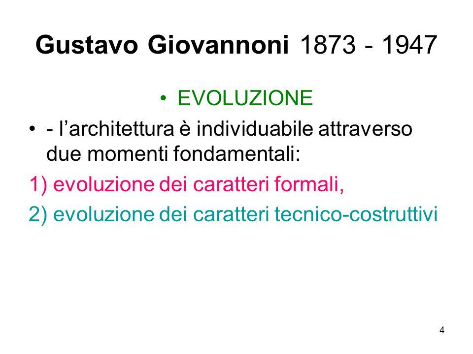 Gustavo Giovannoni 1873 - 1947 EVOLUZIONE