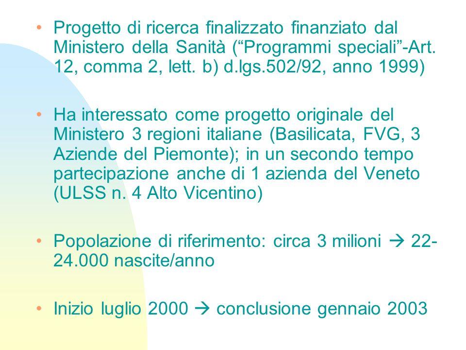 Progetto di ricerca finalizzato finanziato dal Ministero della Sanità ( Programmi speciali -Art. 12, comma 2, lett. b) d.lgs.502/92, anno 1999)