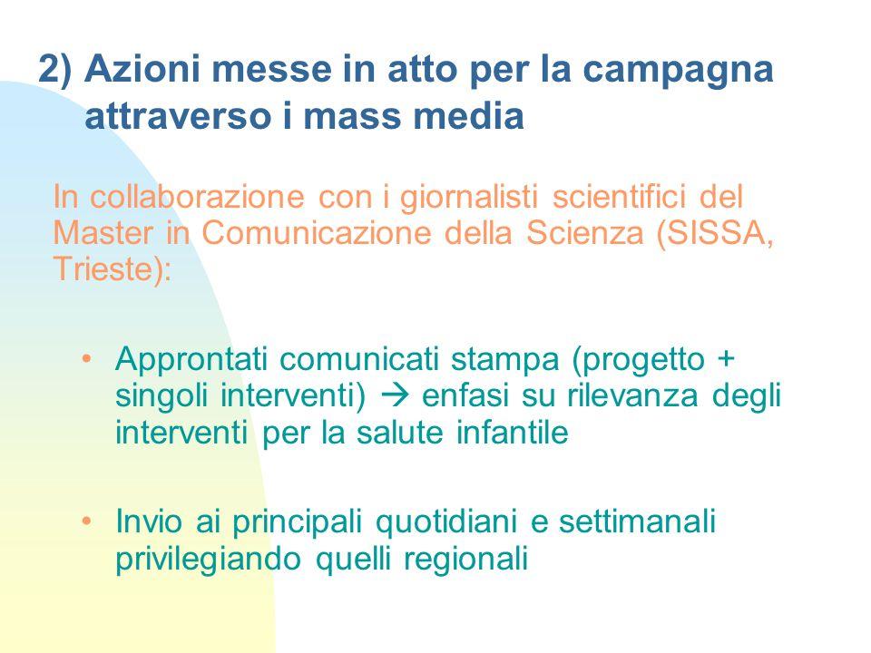 Azioni messe in atto per la campagna attraverso i mass media