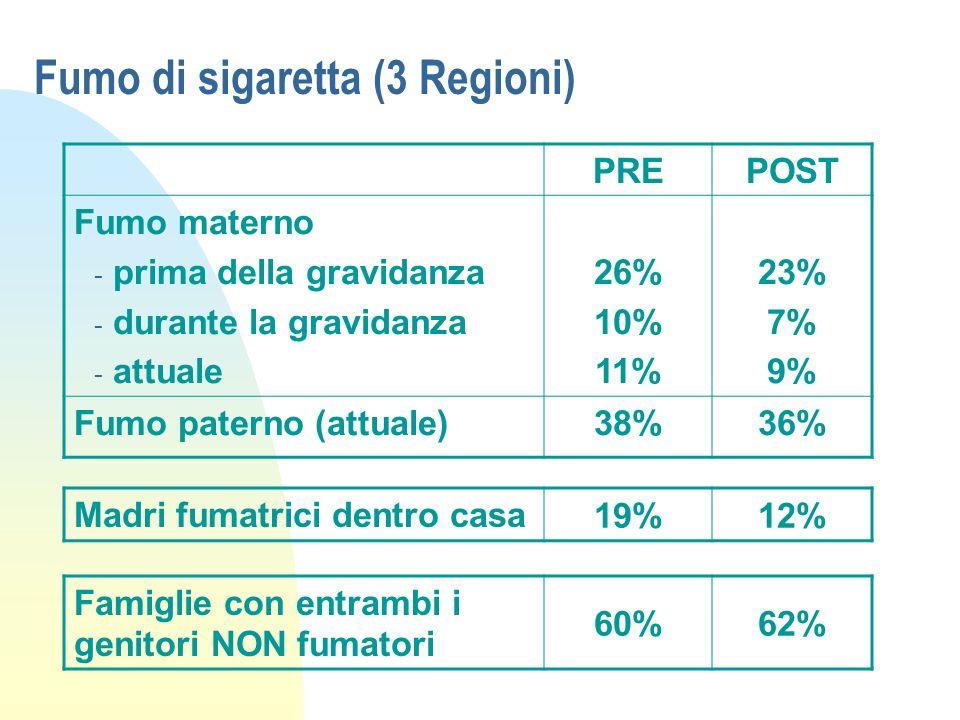 Fumo di sigaretta (3 Regioni)