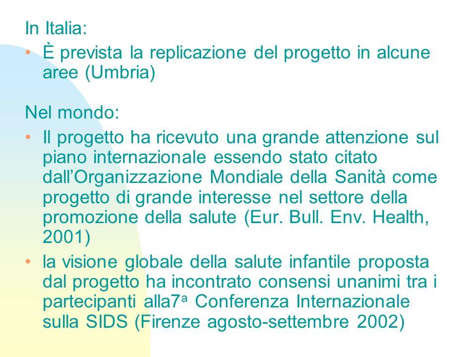 In Italia: È prevista la replicazione del progetto in alcune aree (Umbria) Nel mondo: