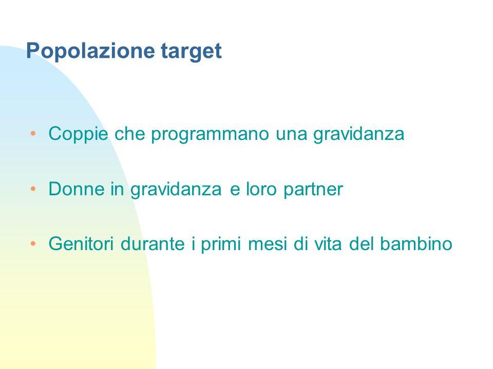 Popolazione target Coppie che programmano una gravidanza