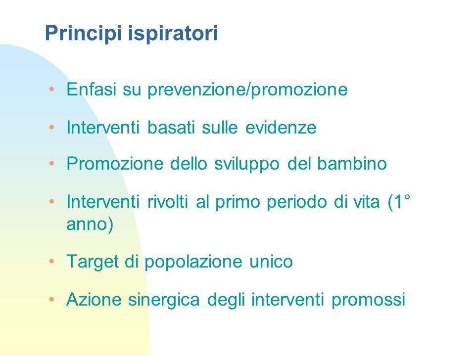 Principi ispiratori Enfasi su prevenzione/promozione