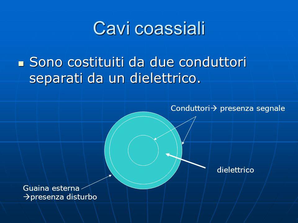 Cavi coassiali Sono costituiti da due conduttori separati da un dielettrico. Conduttori presenza segnale.