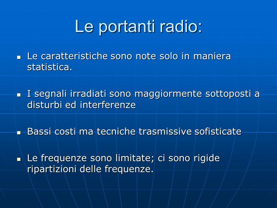 Le portanti radio: Le caratteristiche sono note solo in maniera statistica.
