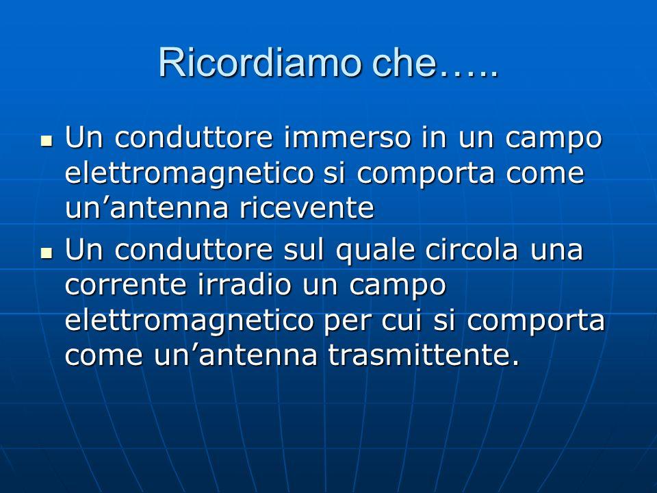 Ricordiamo che….. Un conduttore immerso in un campo elettromagnetico si comporta come un'antenna ricevente.