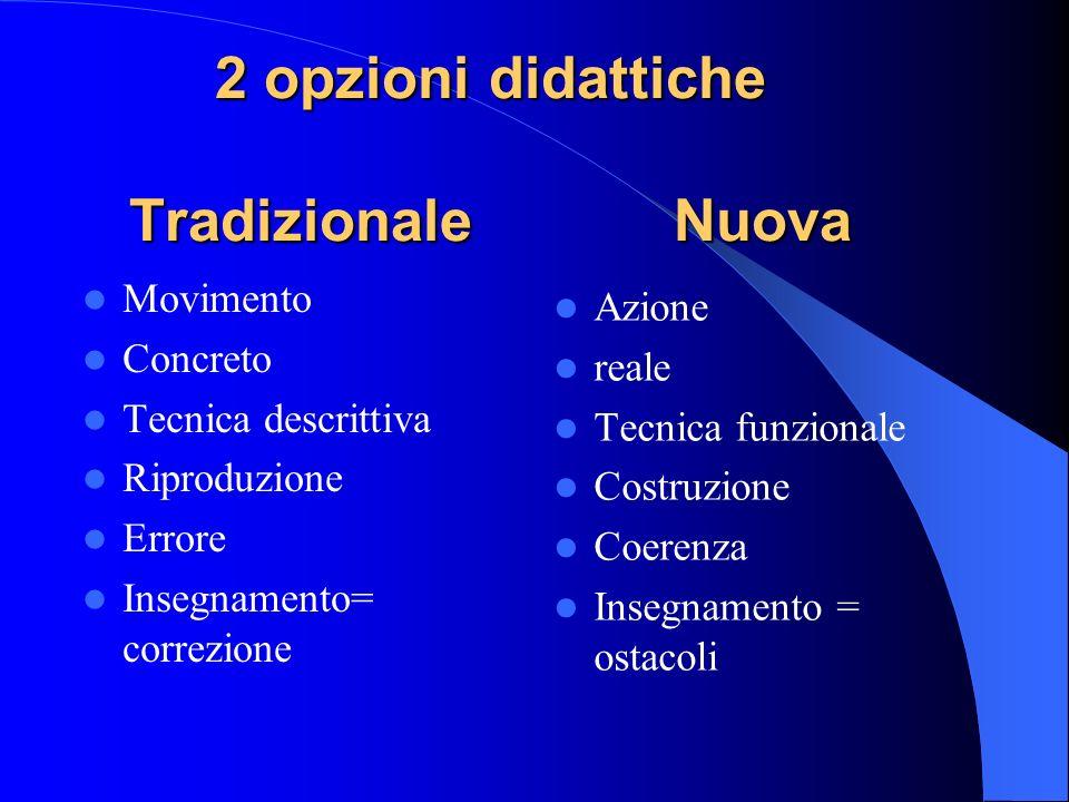 2 opzioni didattiche Tradizionale Nuova