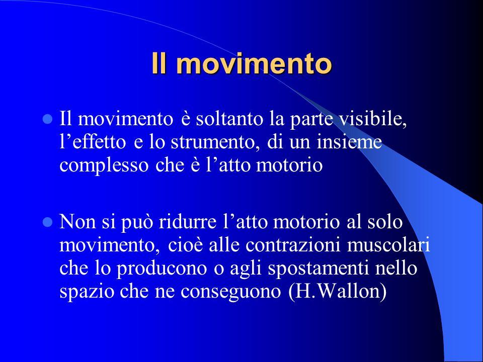 Il movimento Il movimento è soltanto la parte visibile, l'effetto e lo strumento, di un insieme complesso che è l'atto motorio.