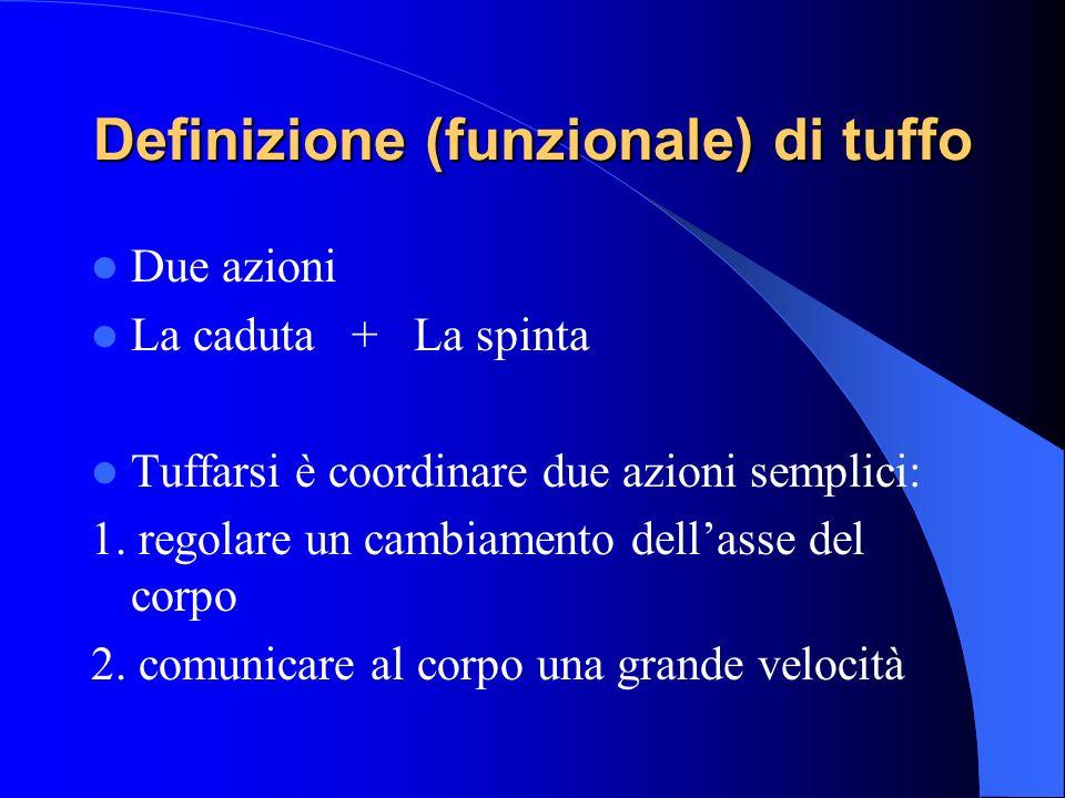 Definizione (funzionale) di tuffo