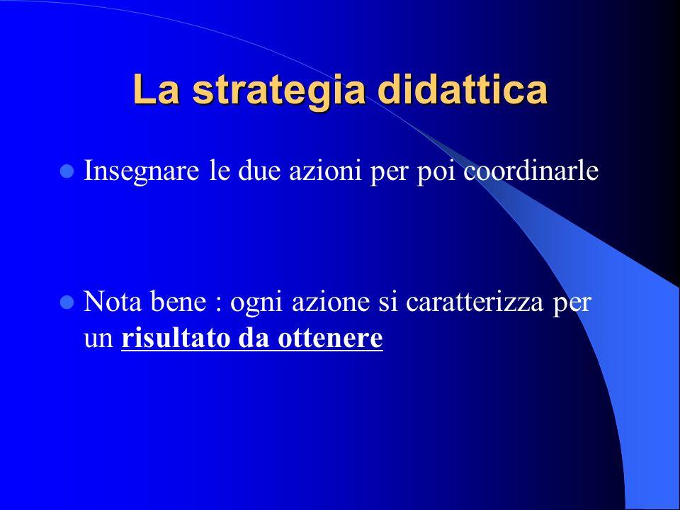La strategia didattica