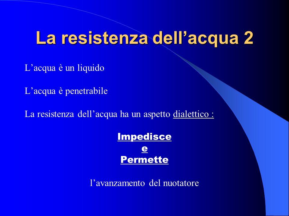 La resistenza dell'acqua 2