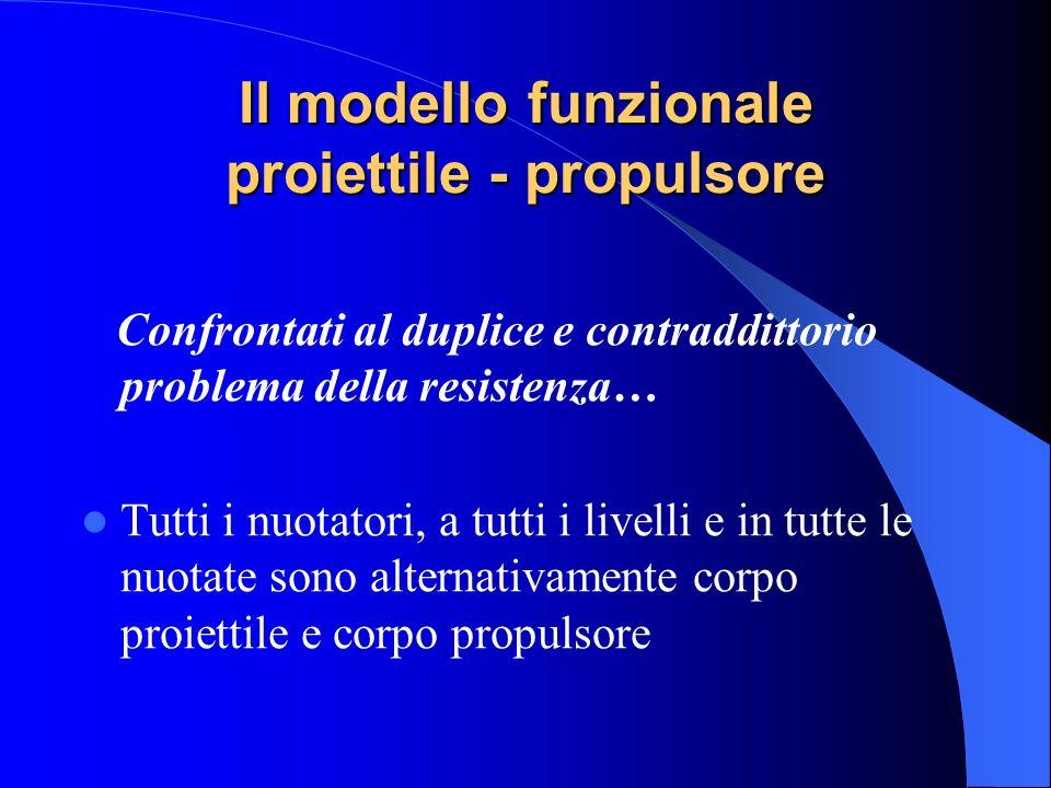 Il modello funzionale proiettile - propulsore