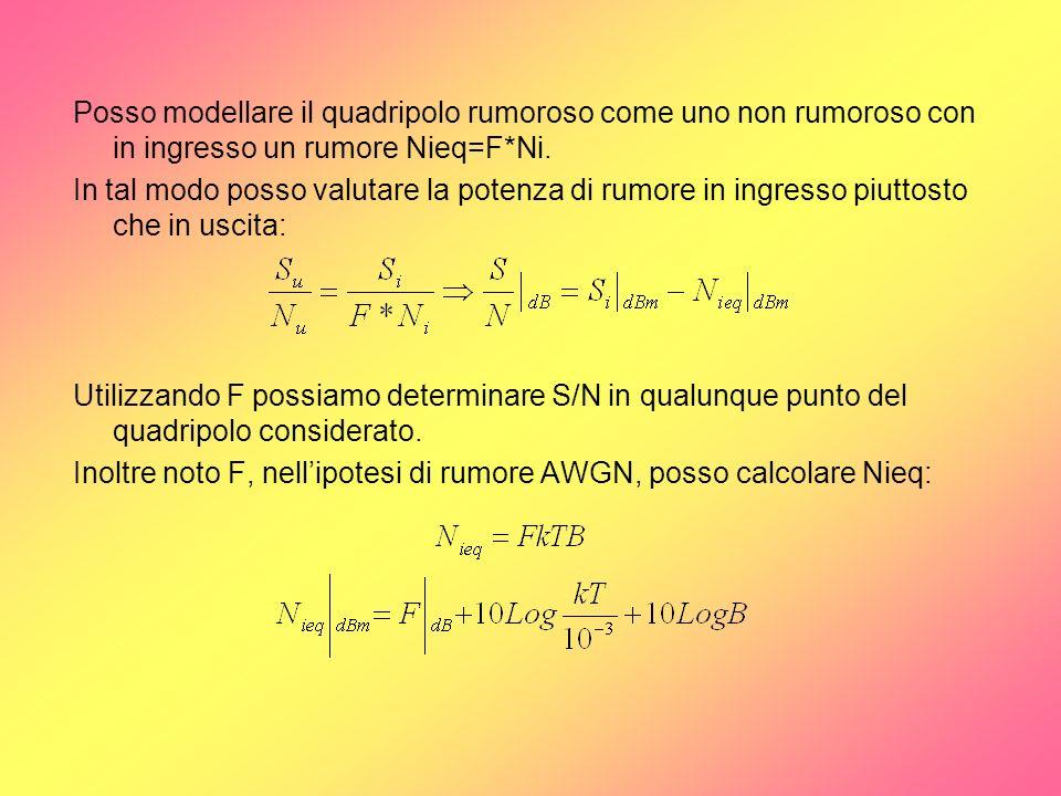 Posso modellare il quadripolo rumoroso come uno non rumoroso con in ingresso un rumore Nieq=F*Ni.