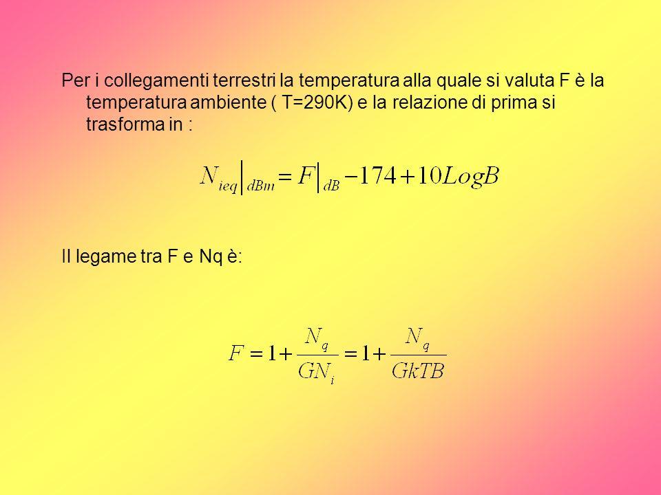 Per i collegamenti terrestri la temperatura alla quale si valuta F è la temperatura ambiente ( T=290K) e la relazione di prima si trasforma in :