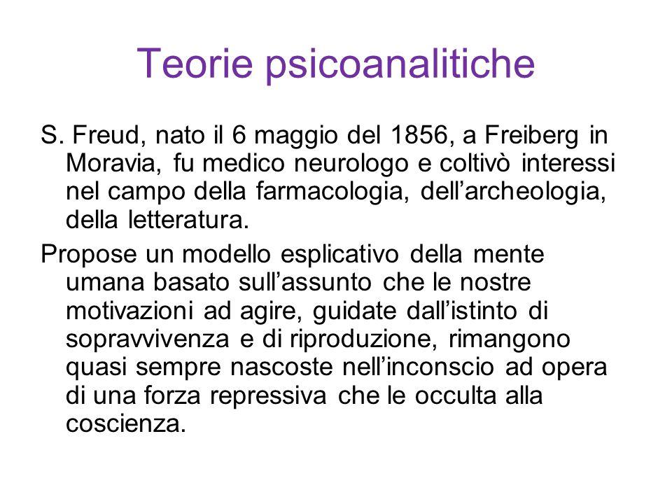 Teorie psicoanalitiche