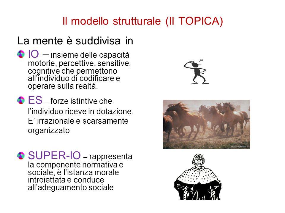 Il modello strutturale (II TOPICA)