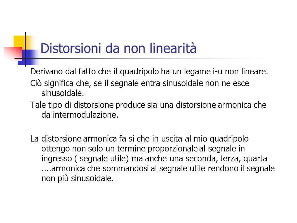 Distorsioni da non linearità