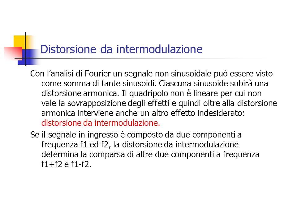 Distorsione da intermodulazione