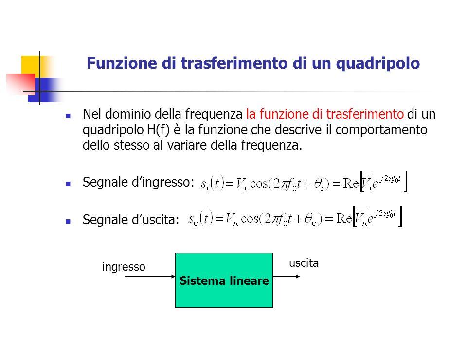 Funzione di trasferimento di un quadripolo
