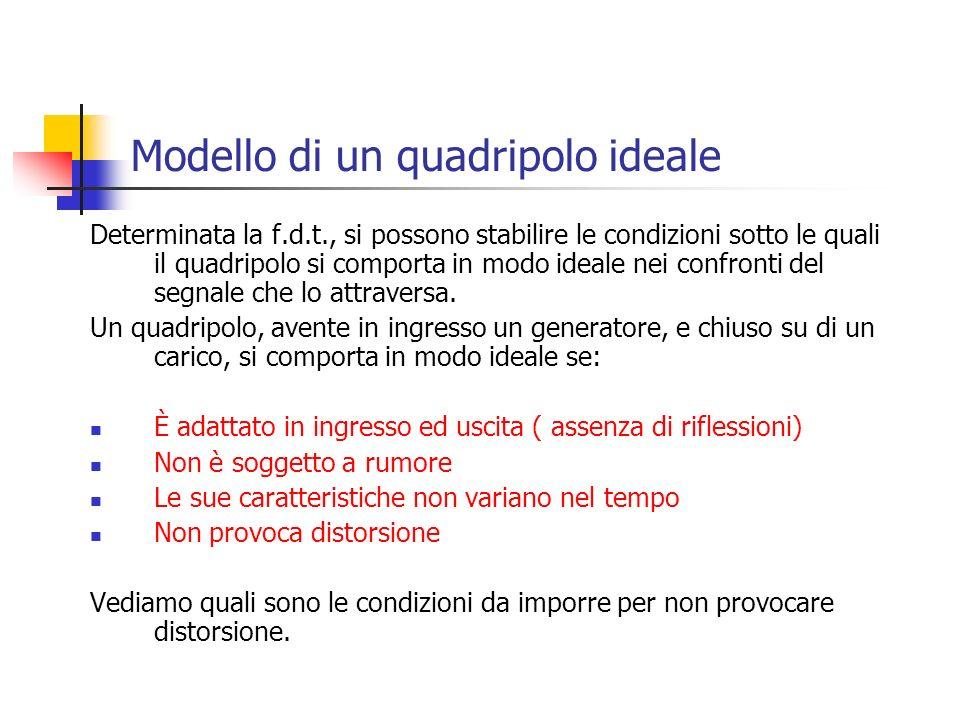 Modello di un quadripolo ideale