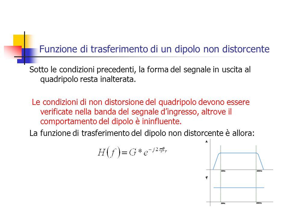 Funzione di trasferimento di un dipolo non distorcente