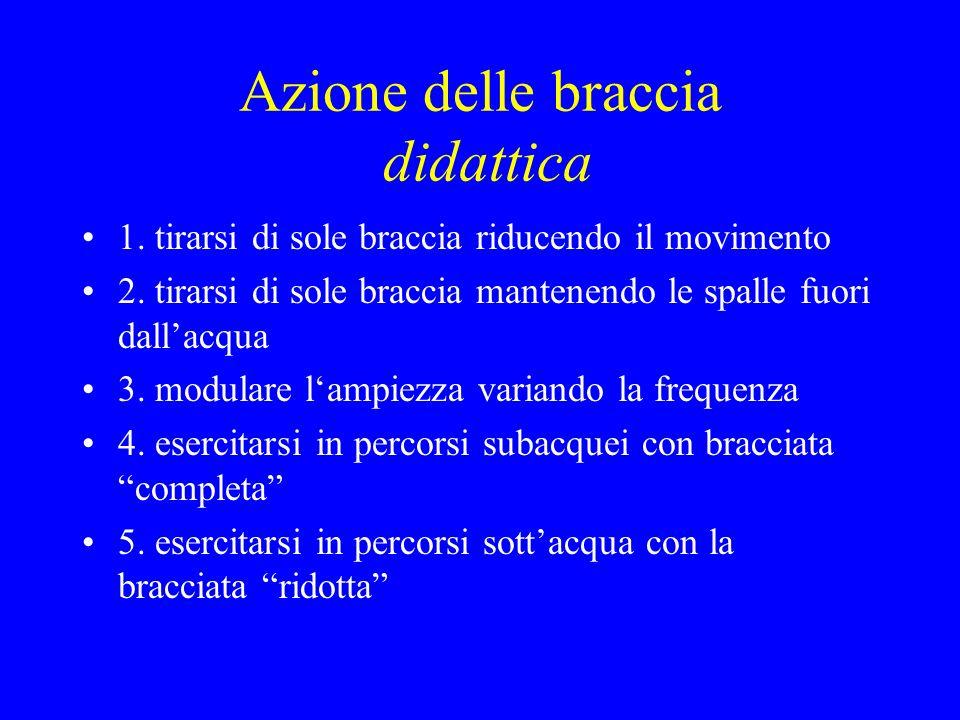 Azione delle braccia didattica