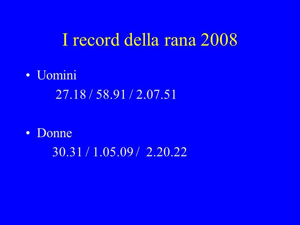 I record della rana 2008 Uomini 27.18 / 58.91 / 2.07.51 Donne