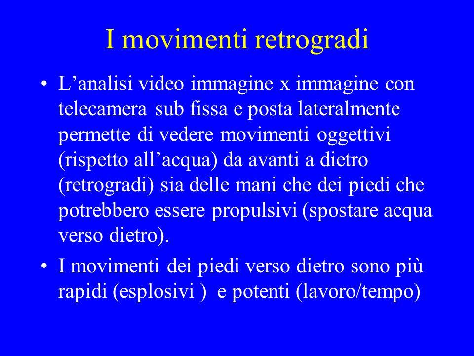 I movimenti retrogradi