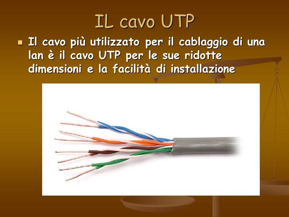 IL cavo UTP Il cavo più utilizzato per il cablaggio di una lan è il cavo UTP per le sue ridotte dimensioni e la facilità di installazione.