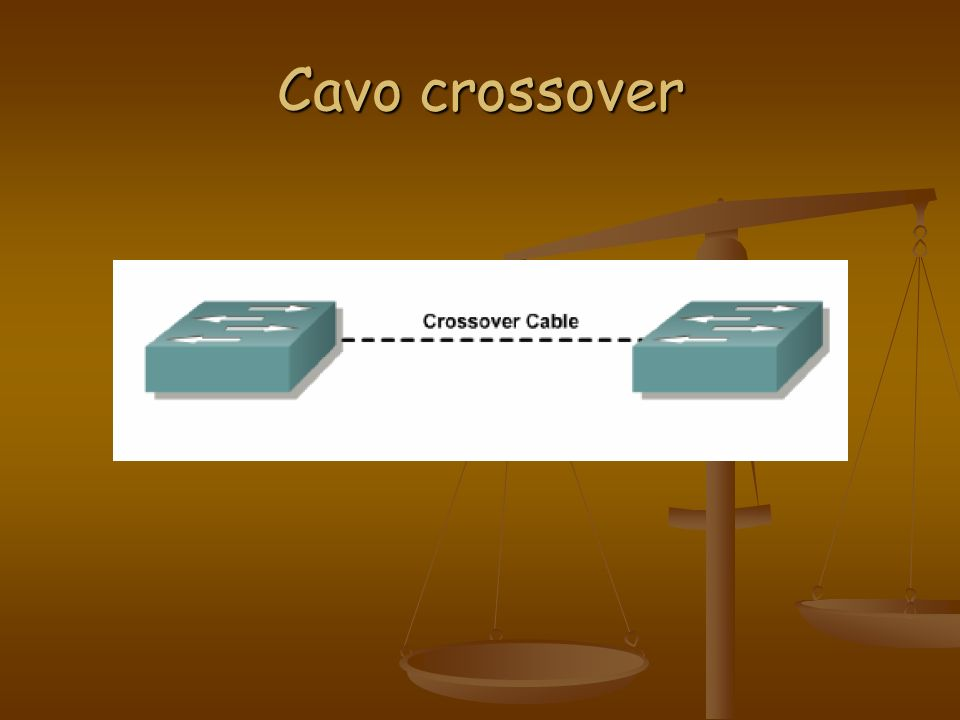 Cavo crossover