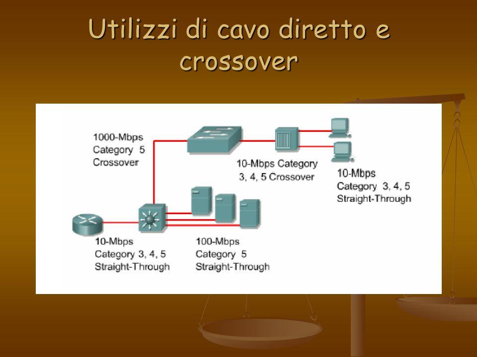 Utilizzi di cavo diretto e crossover
