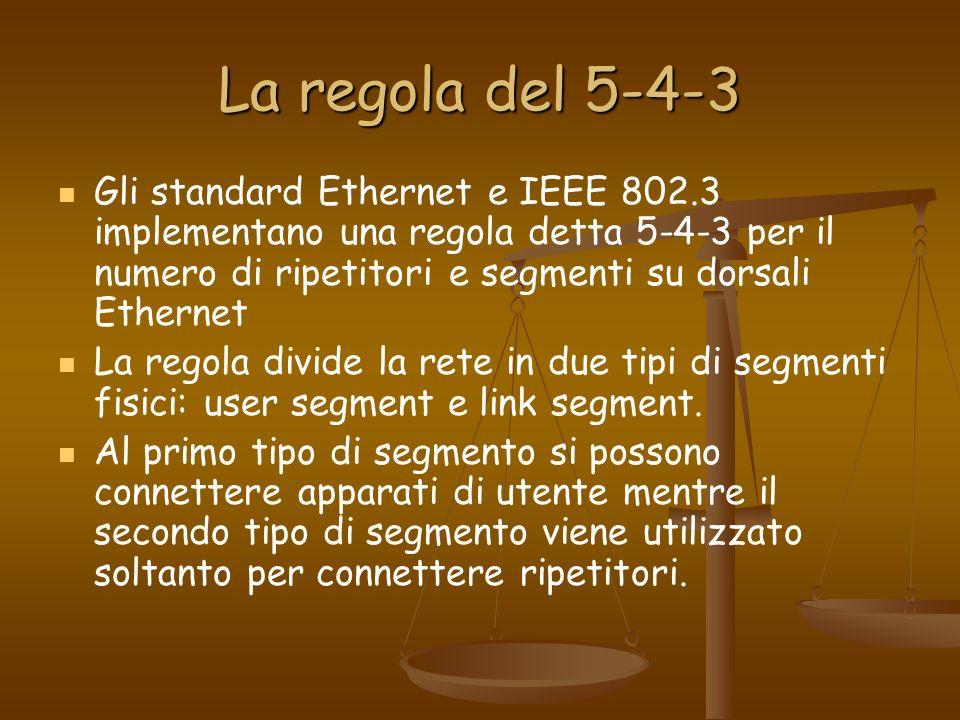 La regola del 5-4-3 Gli standard Ethernet e IEEE 802.3 implementano una regola detta 5-4-3 per il numero di ripetitori e segmenti su dorsali Ethernet.