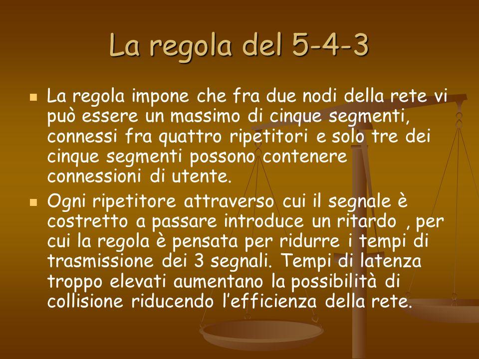 La regola del 5-4-3