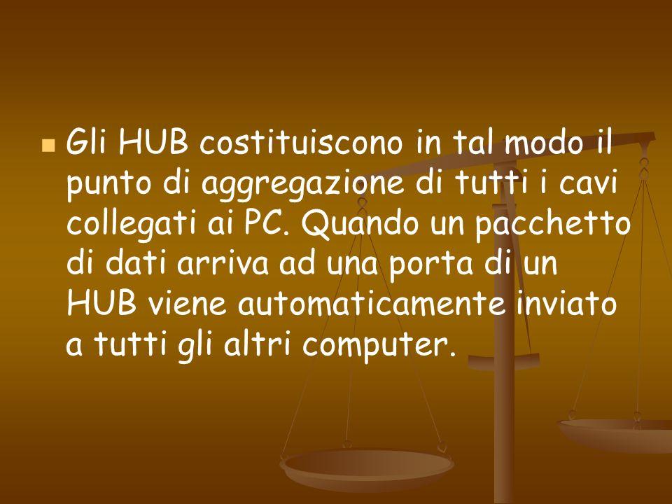 Gli HUB costituiscono in tal modo il punto di aggregazione di tutti i cavi collegati ai PC.