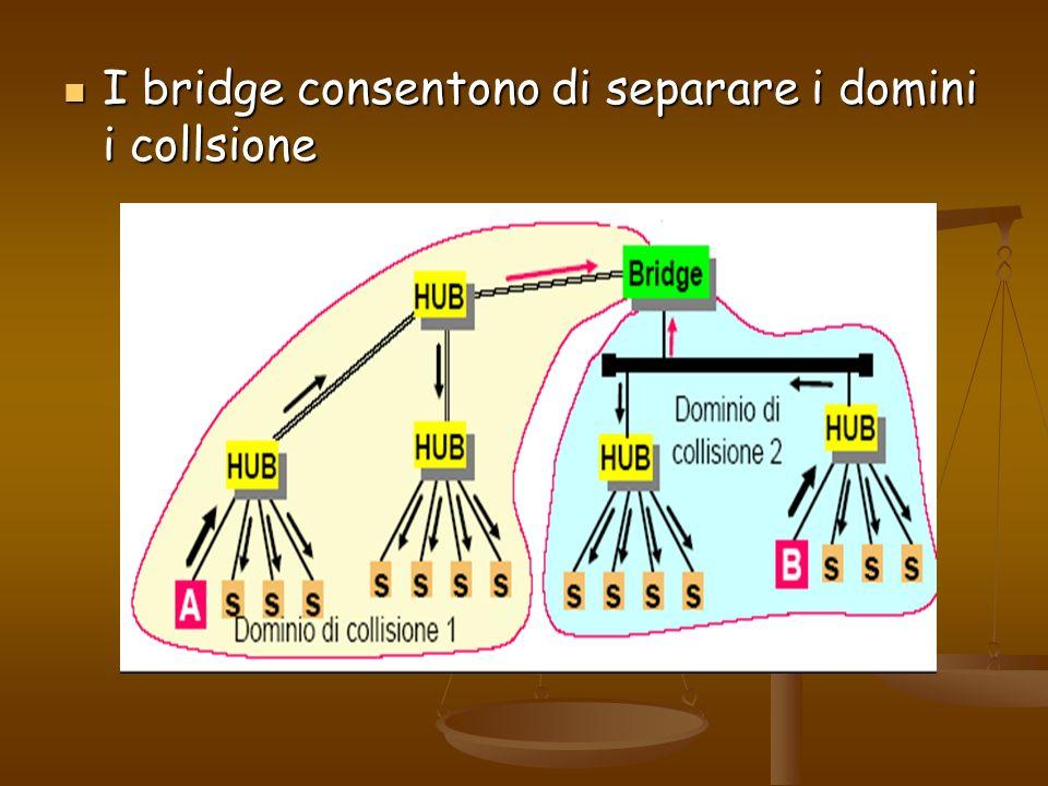 I bridge consentono di separare i domini i collsione