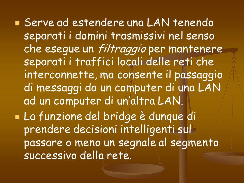 Serve ad estendere una LAN tenendo separati i domini trasmissivi nel senso che esegue un filtraggio per mantenere separati i traffici locali delle reti che interconnette, ma consente il passaggio di messaggi da un computer di una LAN ad un computer di un'altra LAN.