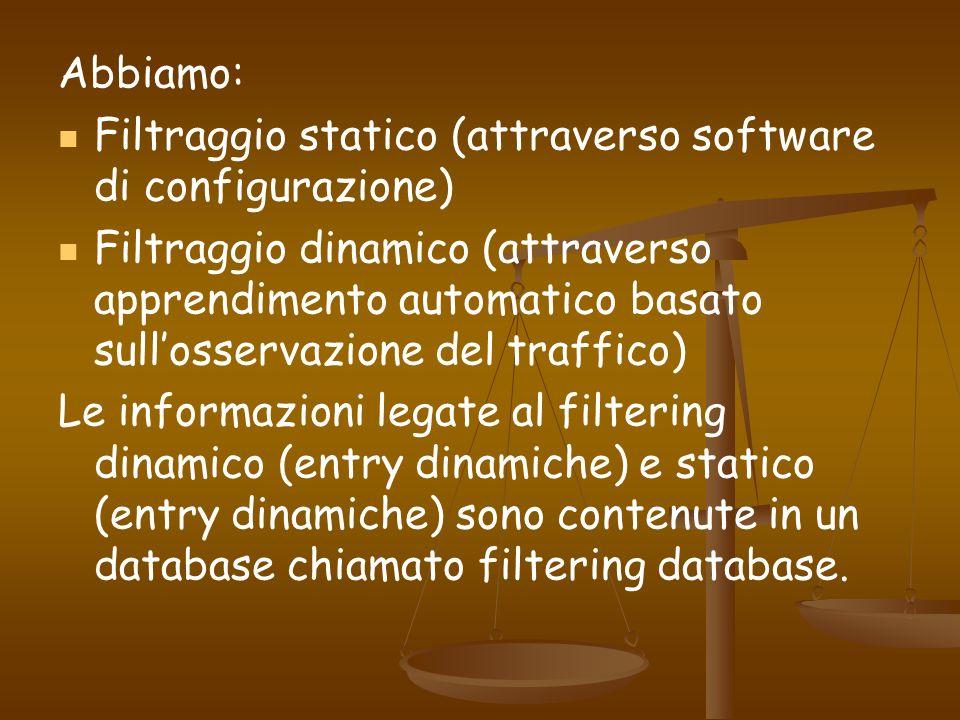 Abbiamo: Filtraggio statico (attraverso software di configurazione)