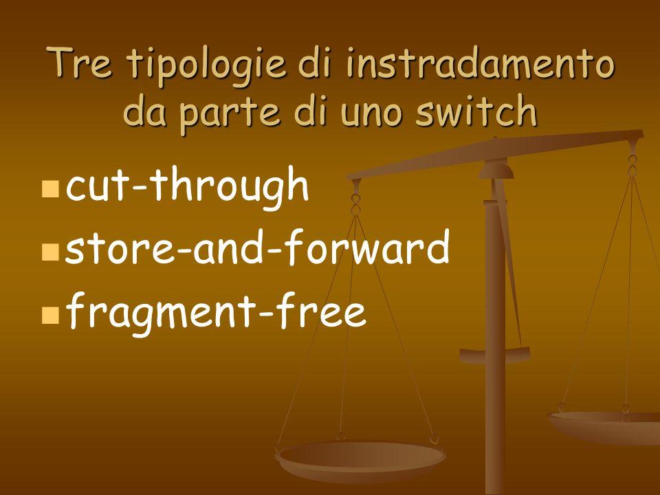 Tre tipologie di instradamento da parte di uno switch