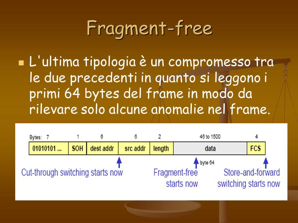 Fragment-free