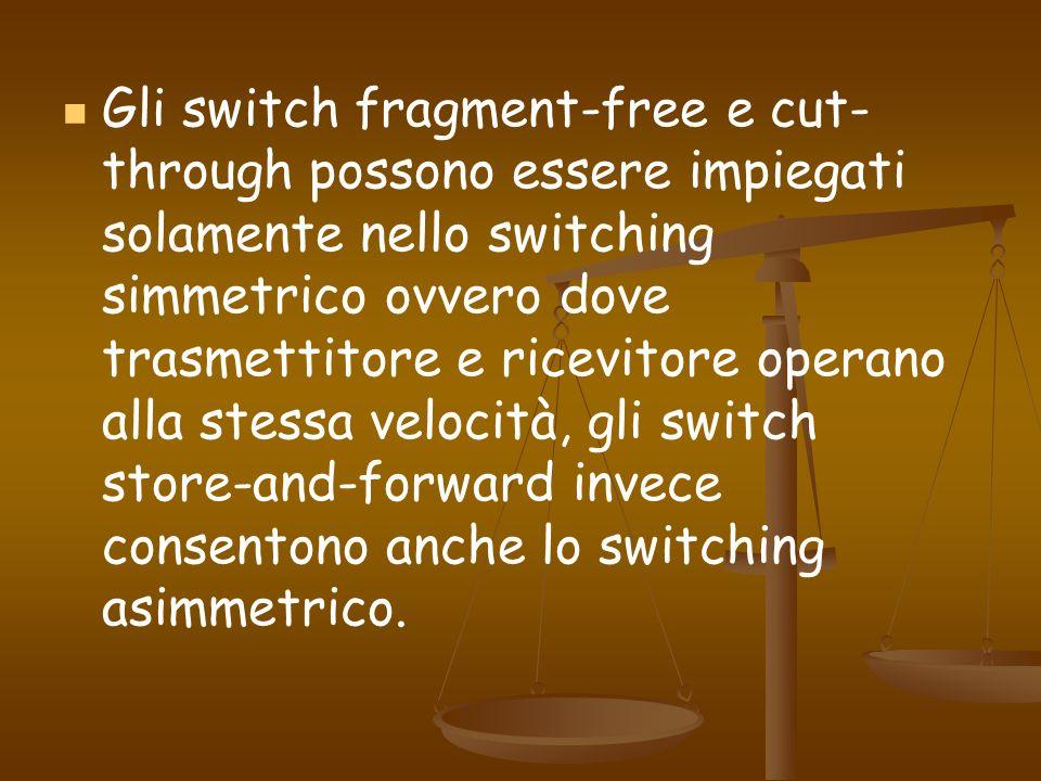 Gli switch fragment-free e cut-through possono essere impiegati solamente nello switching simmetrico ovvero dove trasmettitore e ricevitore operano alla stessa velocità, gli switch store-and-forward invece consentono anche lo switching asimmetrico.