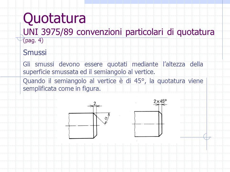 Quotatura UNI 3975/89 convenzioni particolari di quotatura (pag. 4)