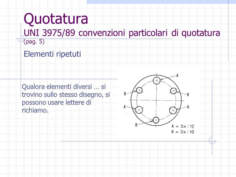 Quotatura UNI 3975/89 convenzioni particolari di quotatura (pag. 5)