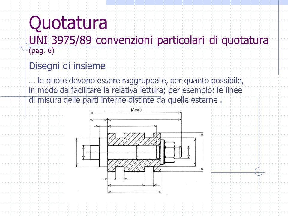Quotatura UNI 3975/89 convenzioni particolari di quotatura (pag. 6)