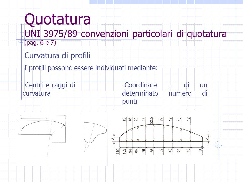 Quotatura UNI 3975/89 convenzioni particolari di quotatura (pag. 6 e 7)