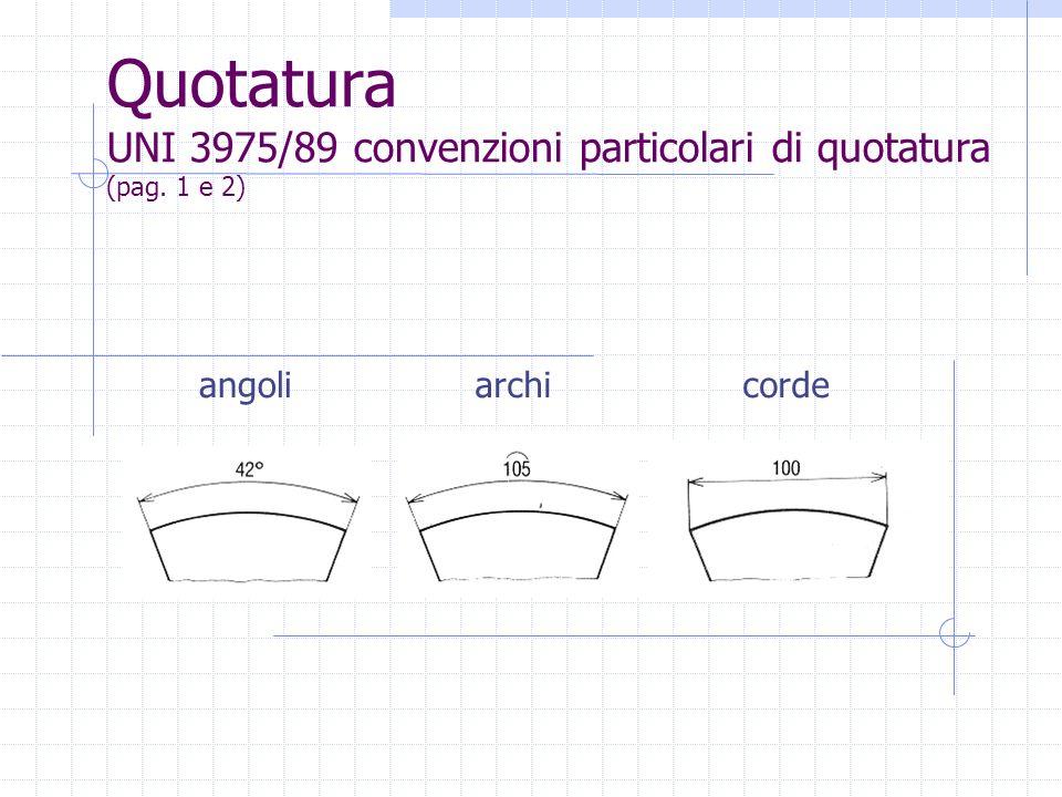 Quotatura UNI 3975/89 convenzioni particolari di quotatura (pag. 1 e 2)