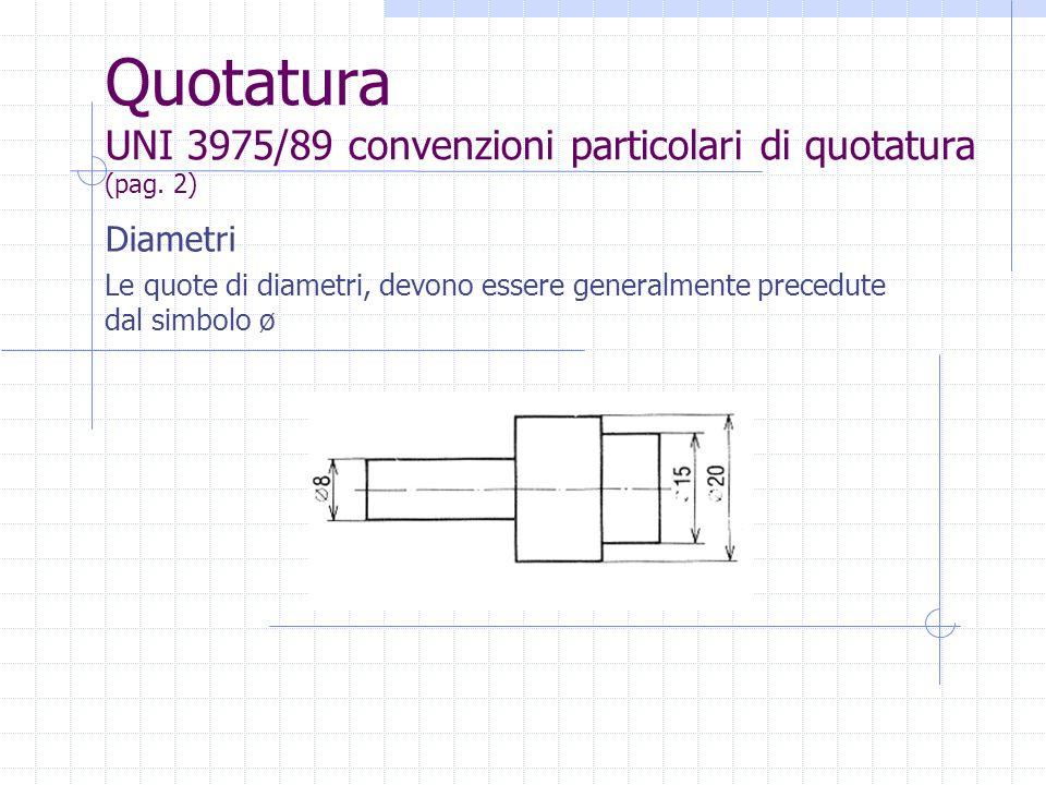 Quotatura UNI 3975/89 convenzioni particolari di quotatura (pag. 2)