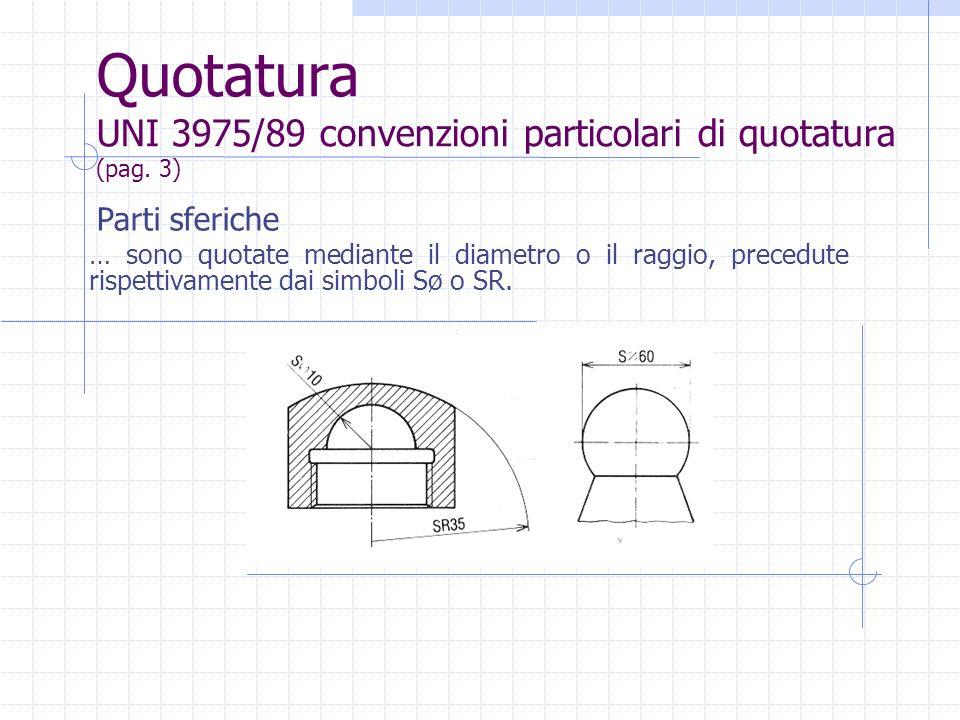 Quotatura UNI 3975/89 convenzioni particolari di quotatura (pag. 3)