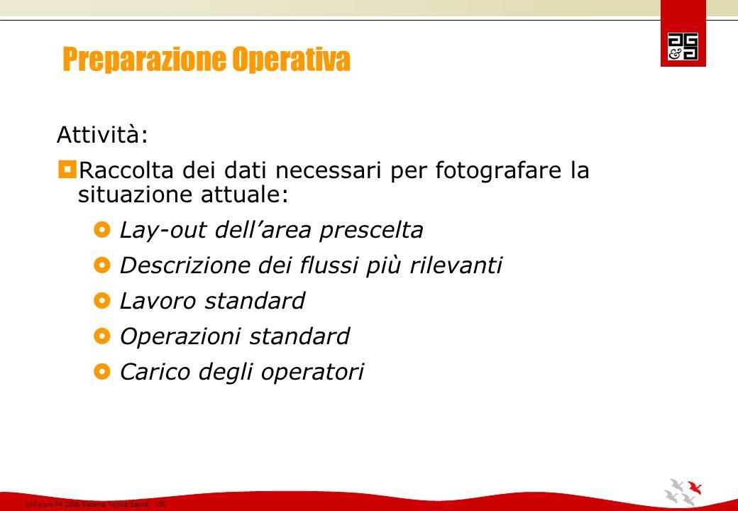 Preparazione Operativa